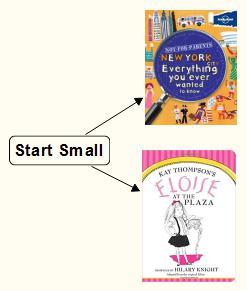 1 - Start Small